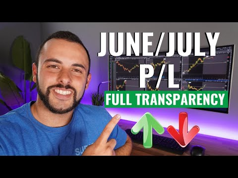 My June & July P/L Trading Options | Full Transparency Trading