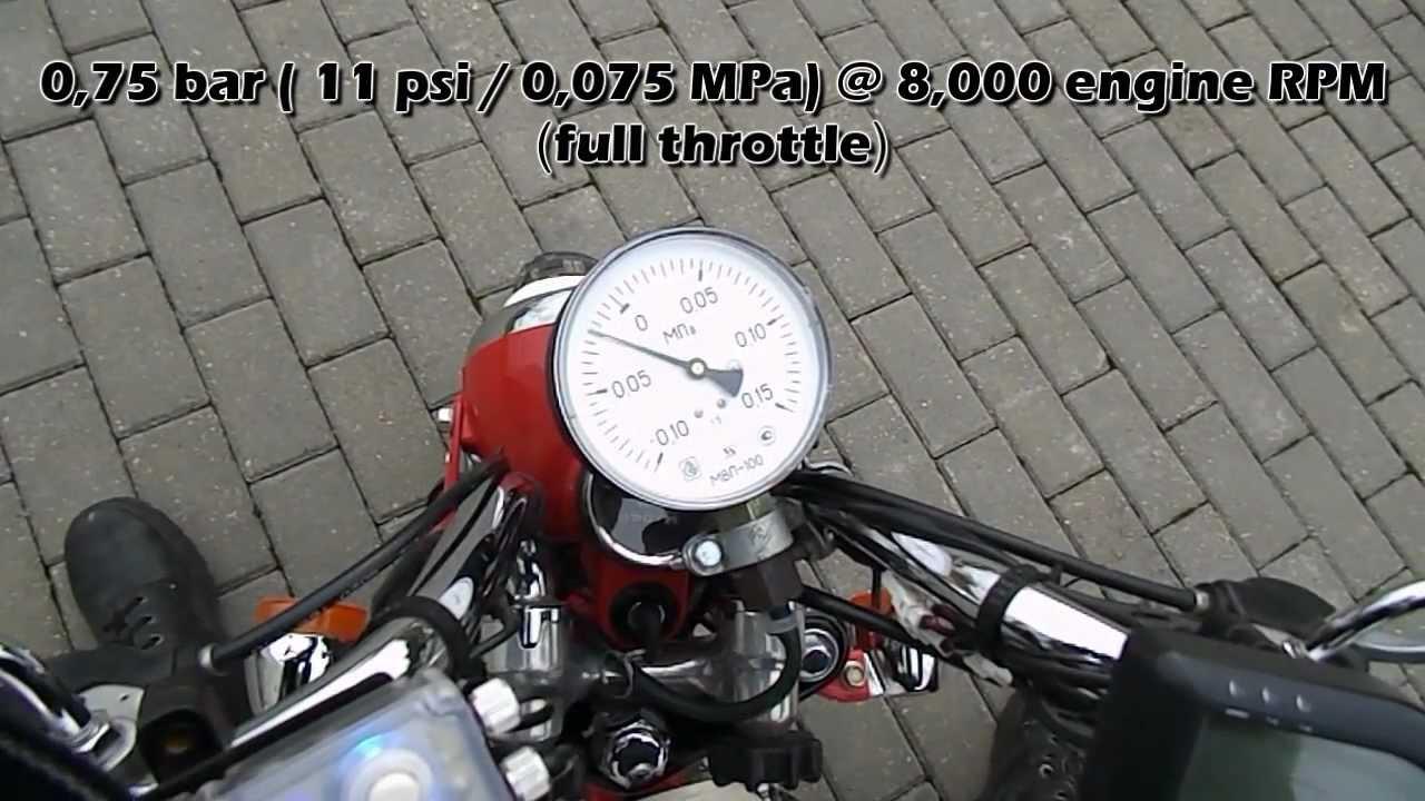 Supercharged 50cc pitbike Honda Monkey Z50/AB27