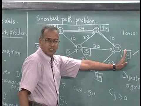 Lec-20 Shortest Path Problem