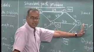 Lec-20 Shortest Path Problem