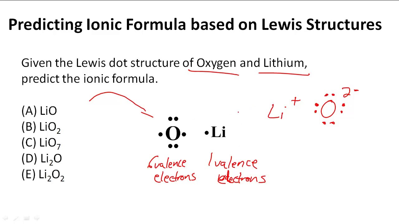 predicting ionic formula based on lewis dot structure [ 1280 x 720 Pixel ]