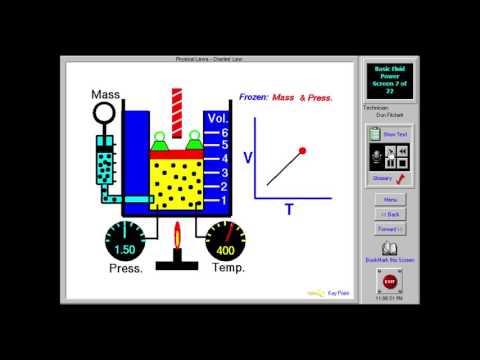 Fluid Mechanics: Industrial hydraulics training 1