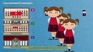 Sistema de Admisión Escolar: ¿Cómo funciona el algoritmo de asignación?