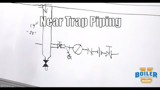 Steam System | Near Trap Steam Piping - Weekly Boiler Tips