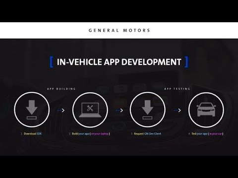 Gm In Vehicle App Development Guide Youtube