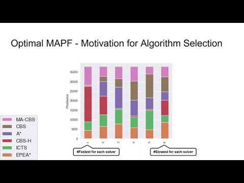 "ICAPS 2020: Kaduri et al. on ""Algorithm Selection for Optimal ..."