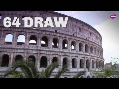 2017 Internazionali BNL d'Italia Preview