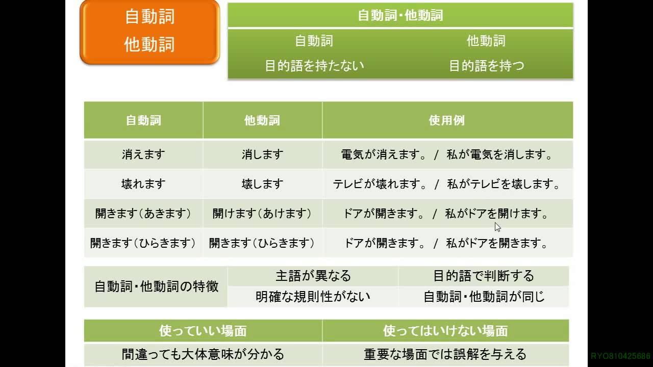 日本語學習 『自動詞と他動詞の區別』 a-19 Let's learn japanese - YouTube