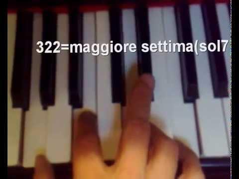 Per elisa spartito pianoforte