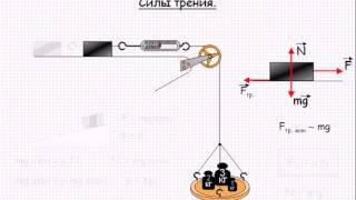 Силы трения  Механика  Урок 19