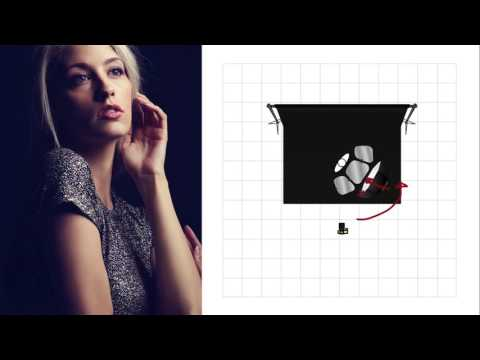 Working with Specialty Lights and Modifiers: Is There a Difference? With Michael Corsentino