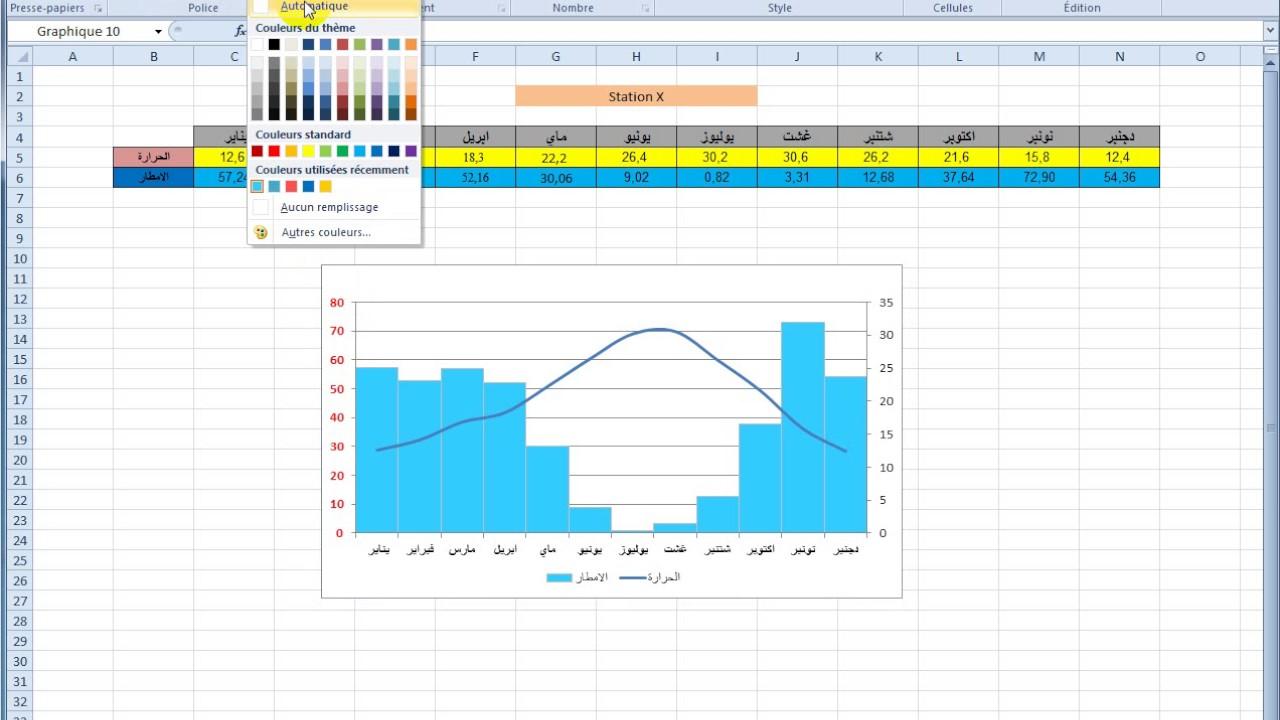 Comment R U00e9aliser Un Diagramme Ombrothermique Sur Excel