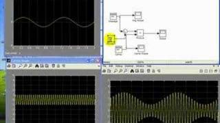Matlab Examples - Amplitude Modulation (shorter version)