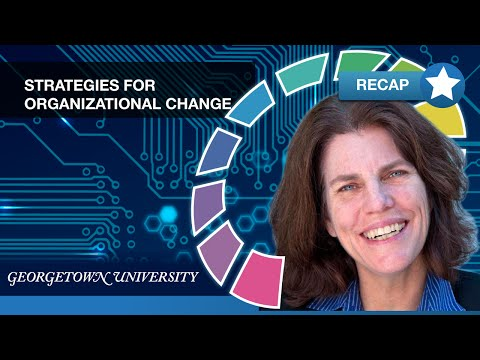 Using Technology to Facilitate Organizational Change (Roundtable Recap) | Reinvent the University