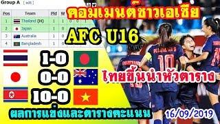 สรุปตารางคะแนนและส่องคอมเมนต์ชาวเอเชีย-ไทย 1-0 บังกลาเทศ-AFC U16-2019