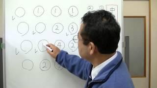 中学1年生で初めて漢文の読み方を勉強します。その時に出てくる、読む...