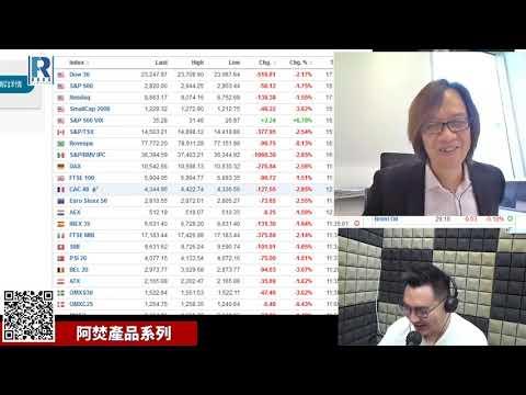 Raga Finance:文錦期權譜 20200514 -- 主持:文錦輝、Calvin