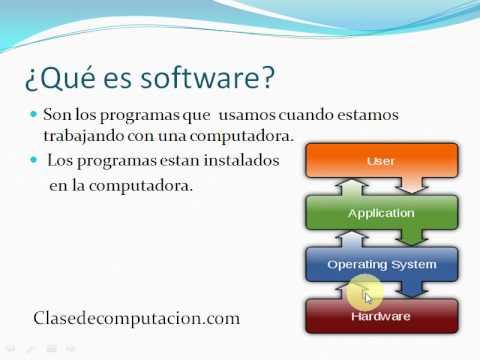 Qu es software y hardware curso de computaci n gratis for Que significa hardware