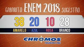 Gabarito ENEM 2018 CHROMOS - Prova Amarela: Questão 38   Literatura
