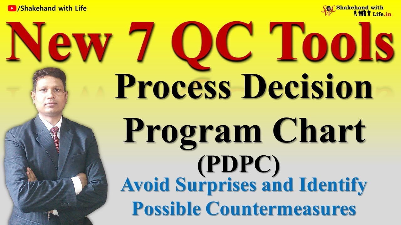 New 7 qc tools module 6 process decision program chart pdpc new 7 qc tools module 6 process decision program chart pdpc complete video tutorial ccuart Image collections