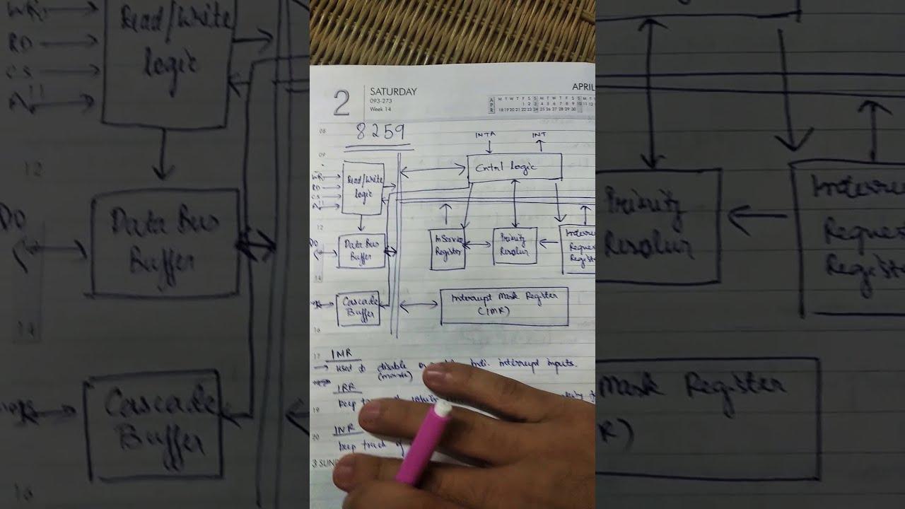 Mpmc 8259 Block Diagram Tricks