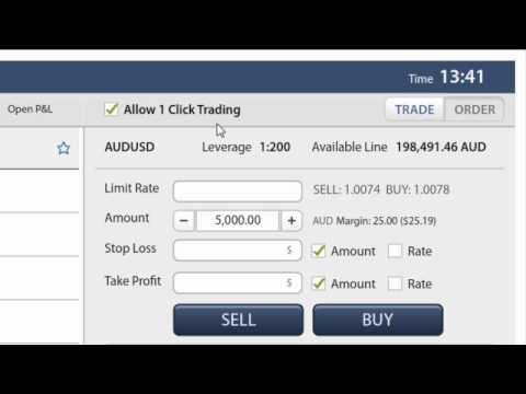 How To Open A Limit Order With UFXMarkets