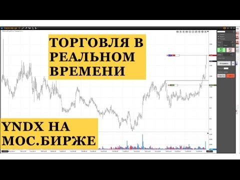 Онлайн видео торговли на бирже rsi индикатор в бинарных опционах