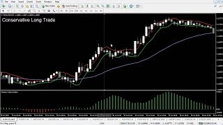 Profigenics Forex 80 20 Cash System Review Tutorial - A Proven 20 Minutes A Day Cash System