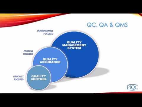 QC vs QA vs QMS