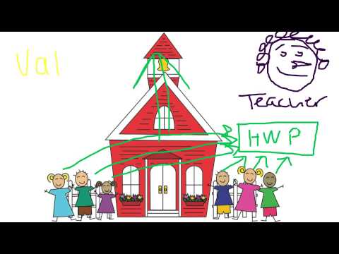 Fiscal Policy With Schoolhouse Example