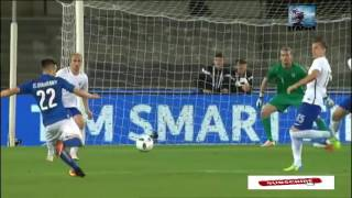 Italy vs Finland 2 - 0  Highlights   Friendly Match 06/06/2016