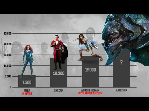 DC Extended Universe POWER LEVELS | Explained (2013-2019)