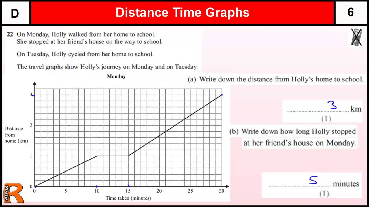 time and distance questions