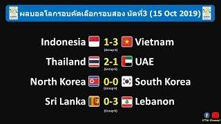 ผลบอลโลกรอบคัดเลือกรอบสอง นัด3 : ไทยคว่ำยูเออี เวียดนามบุกอัดอินโด สองเกาหลีเจ๊ากันไป (15 Oct 2019)