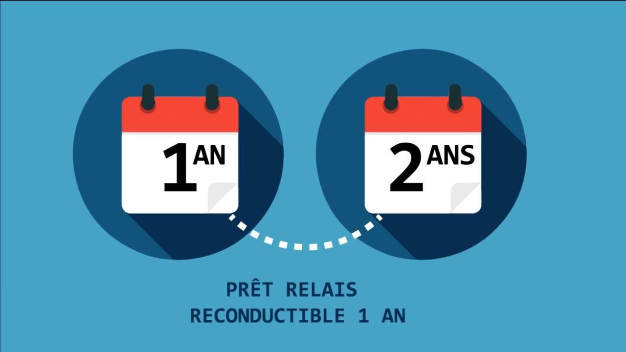 Conseils Et Credits Pret Relais Achat Revente