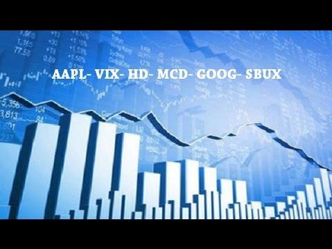 Market  Update - AAPL - VIX - HD - MCD - GOOG - SBUX AND MORE
