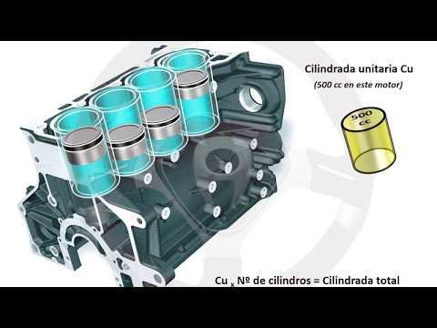INTRODUCCIÓN A LA TECNOLOGÍA DEL AUTOMÓVIL - Módulo 4 (5/13)