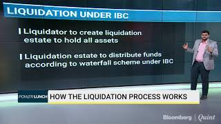 How Does The Liquidation Process Work?