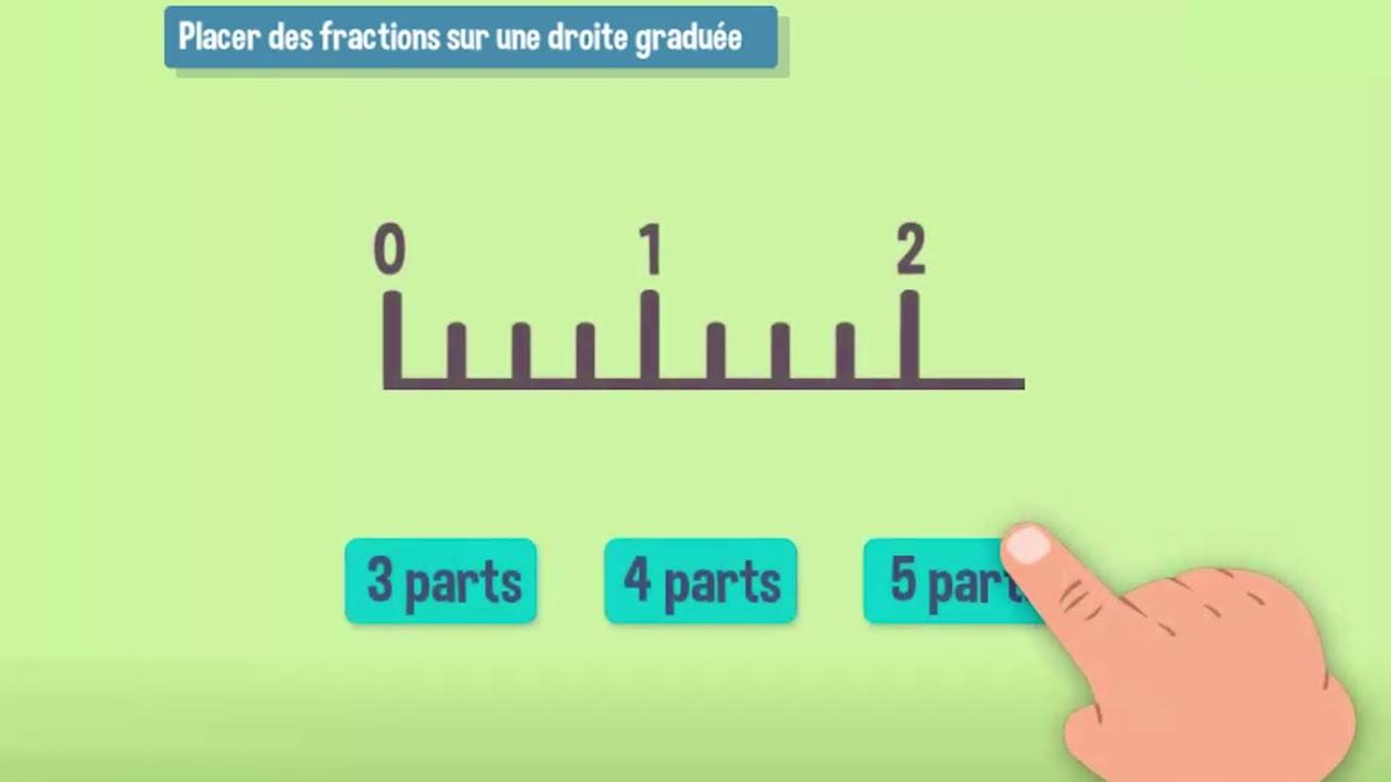 Placer des fractions sur une droite graduée - CM1 - YouTube