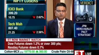 Equity99 Latest Media Interview | Rahul Sharma at ET Now for Market Outlook & Important Stocks |