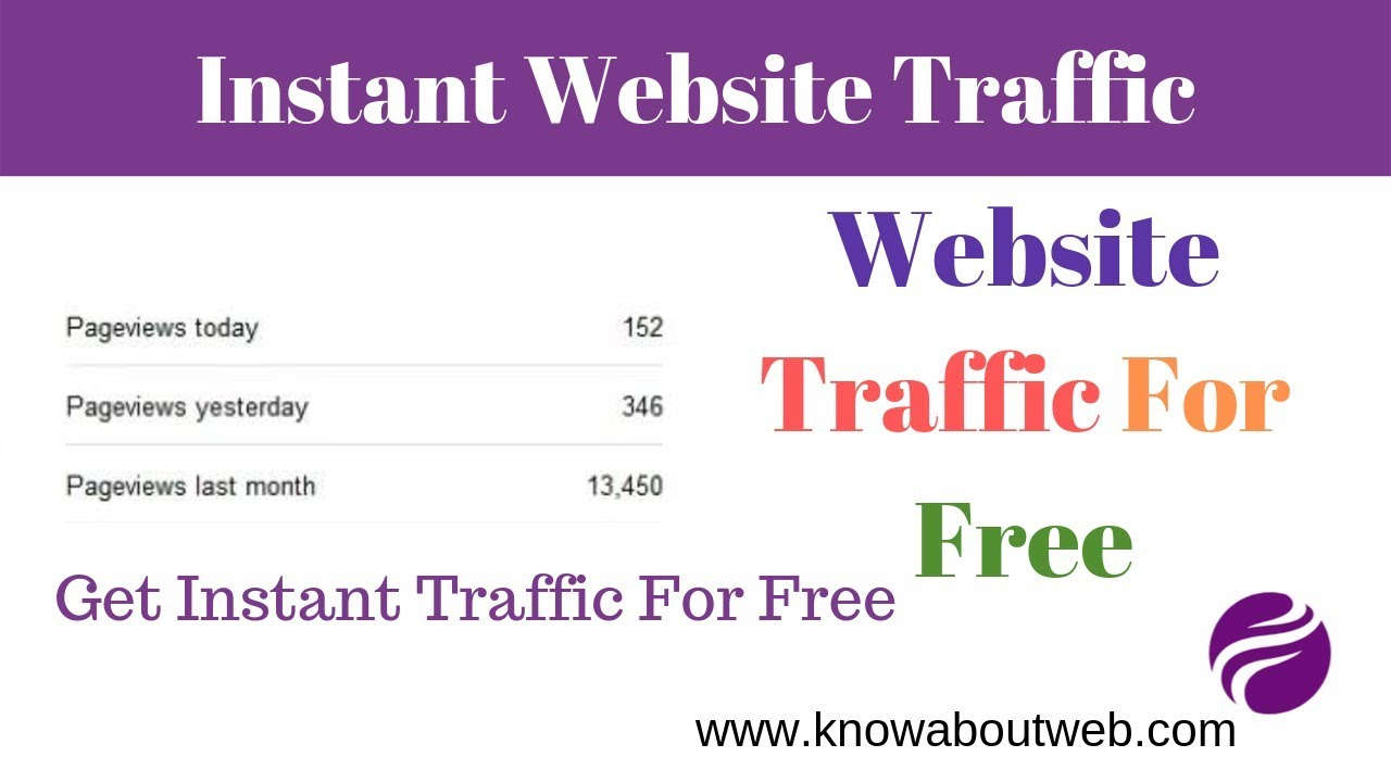 free instant traffic to your website