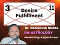 Expectation and Fulfilment of Desire by Dr Dharmesh M Mehta
