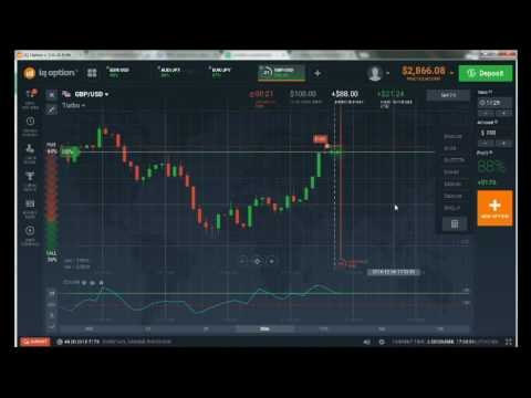 Binary options success video