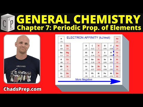 7.3 Electron Affinity, Electronegativity, and Descriptive Chemistry