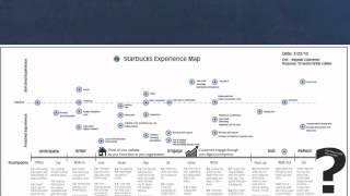 WEBINAR: Creating an Actionable Customer Journey Map