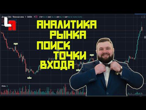 TradingView, PRICE ACTION + Вертикальные объемы!!! Много аналитики посмотри!!!!