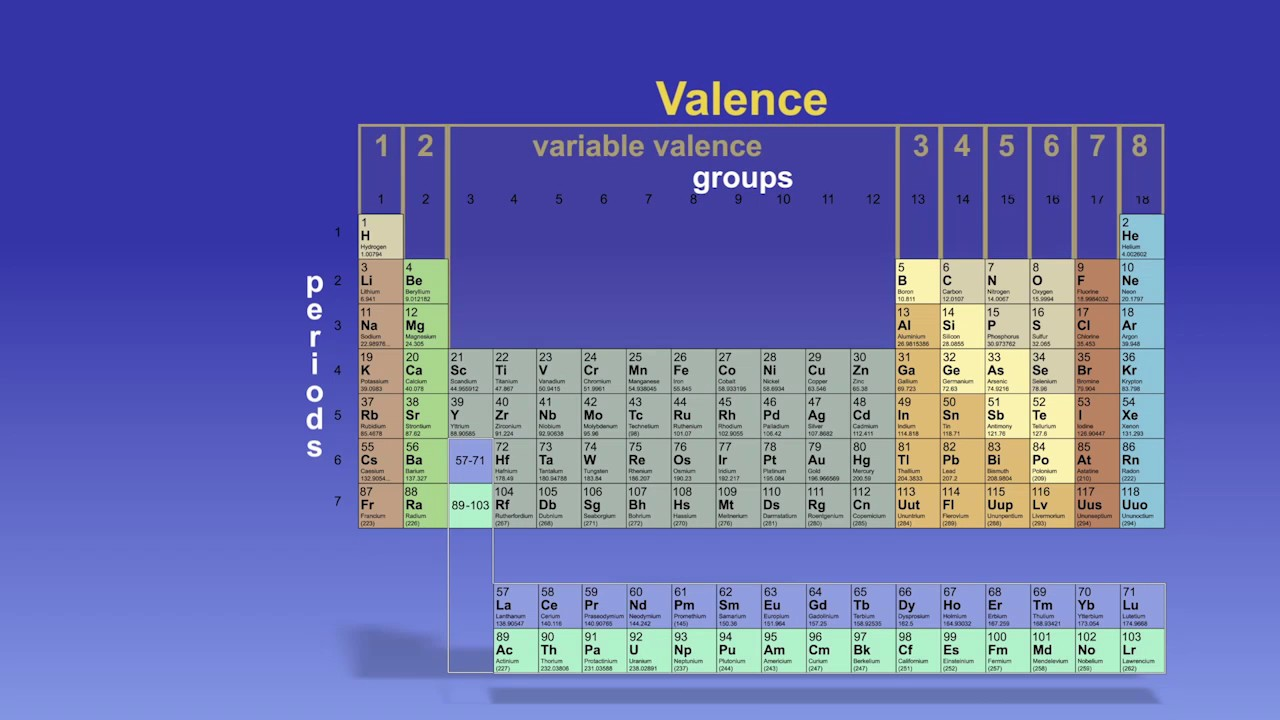 The periodic table explained youtube the periodic table explained gamestrikefo Choice Image