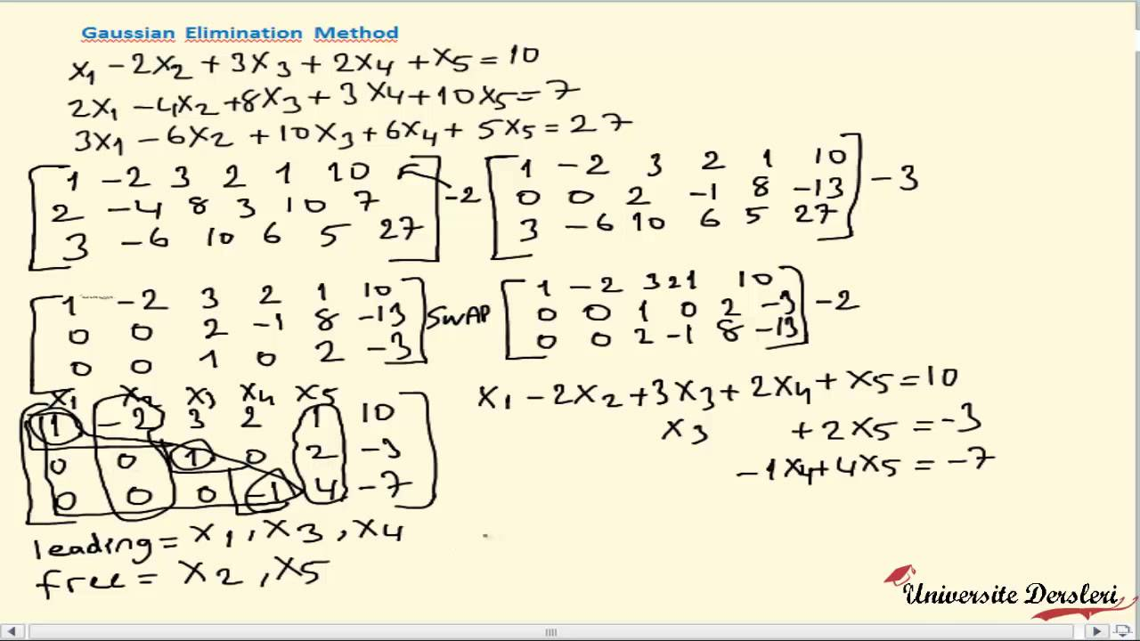 Gaussian Elimination Method Gaus Eleme Methodu