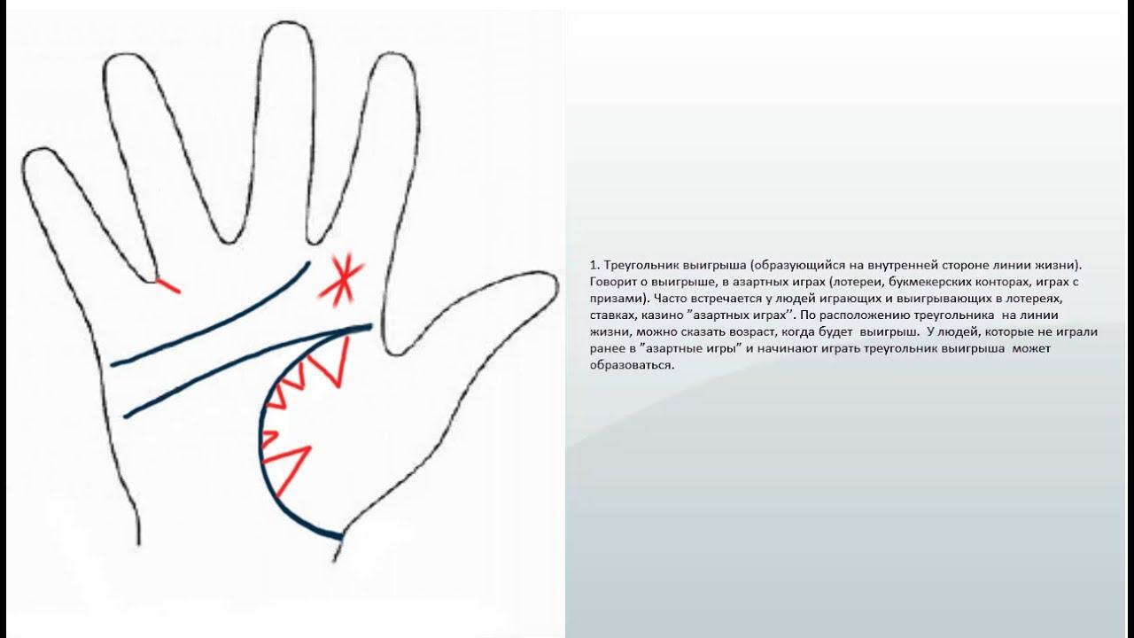 Как нарисовать треугольник денег на руке 322