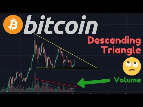 BITCOIN DESCENDING TRIANGLE! $11,000 Still My Bullish Target In This Long? | Tradingview